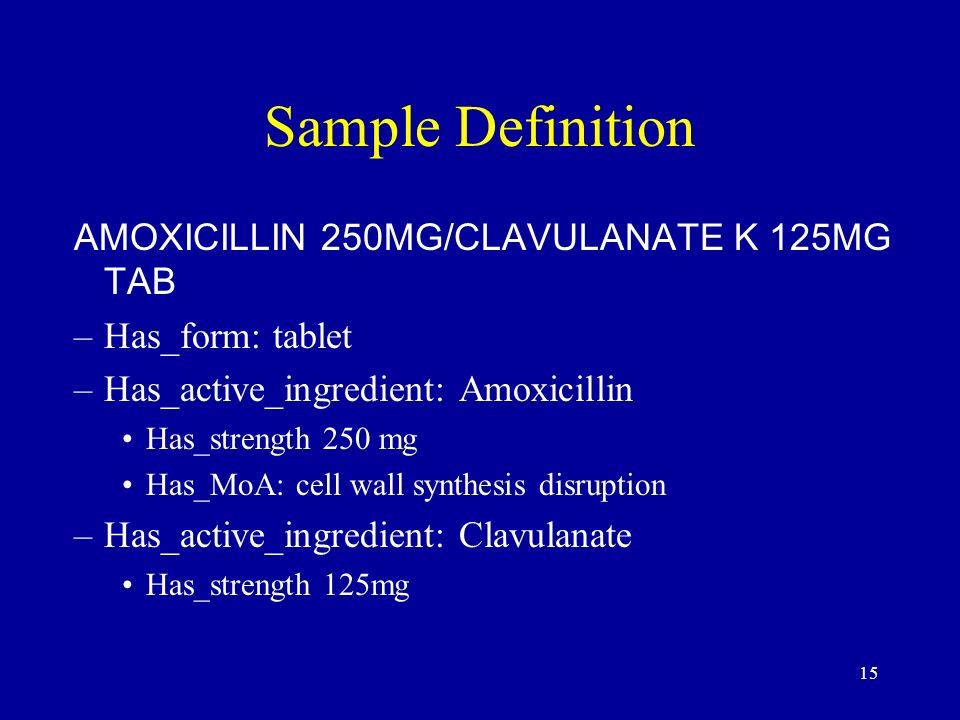 Sample Definition AMOXICILLIN 250MG/CLAVULANATE K 125MG TAB