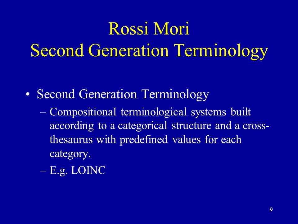 Rossi Mori Second Generation Terminology