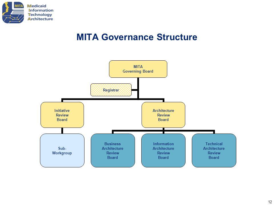 MITA Governance Structure