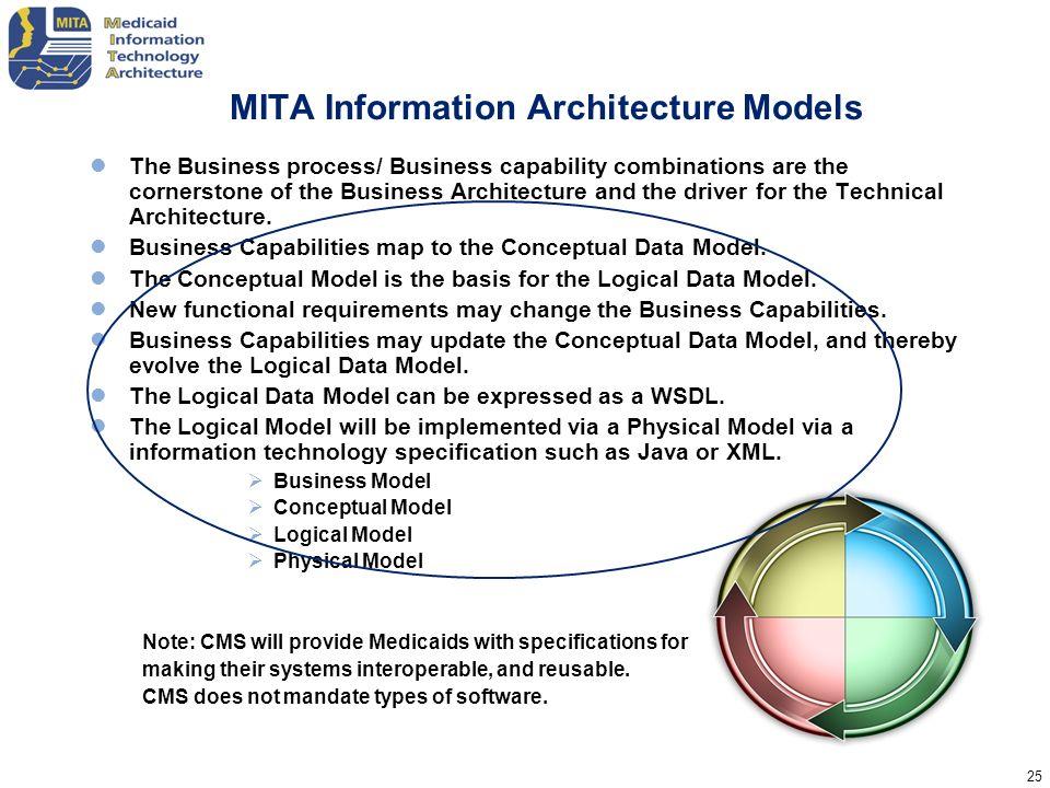MITA Information Architecture Models
