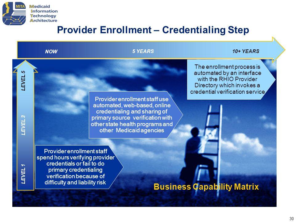 Provider Enrollment – Credentialing Step