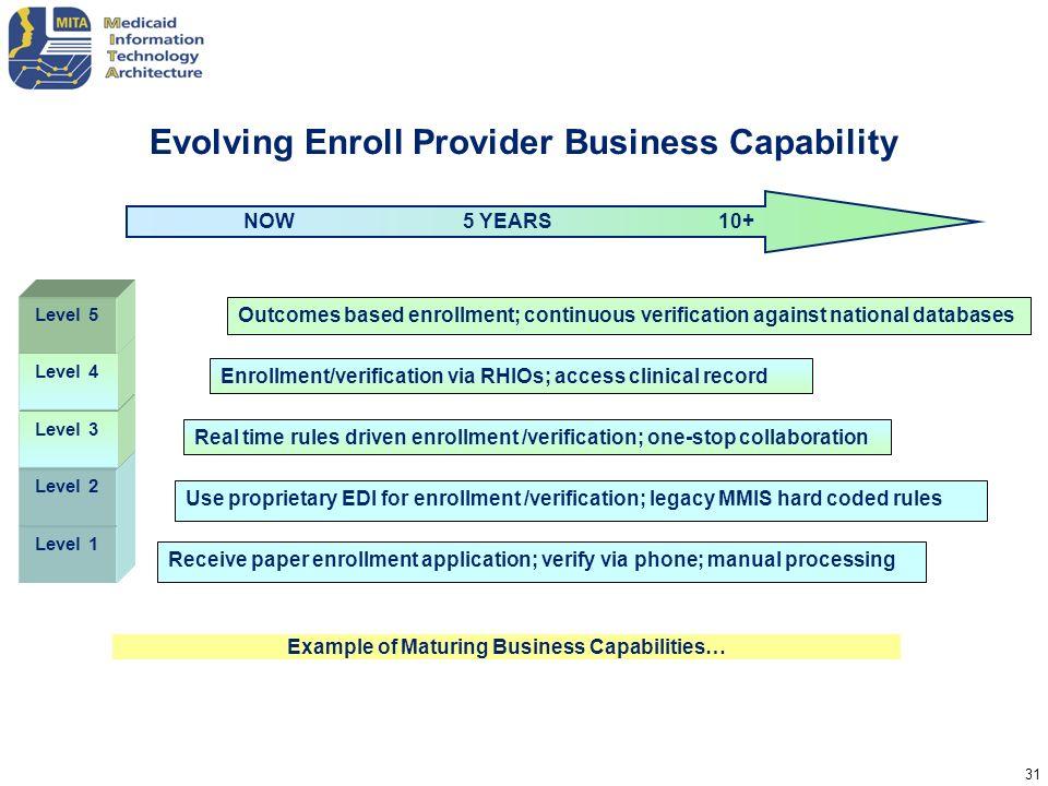 Evolving Enroll Provider Business Capability