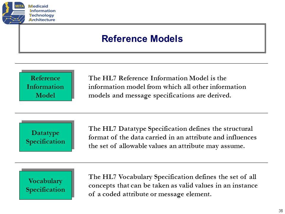 Reference Models Reference Information Model