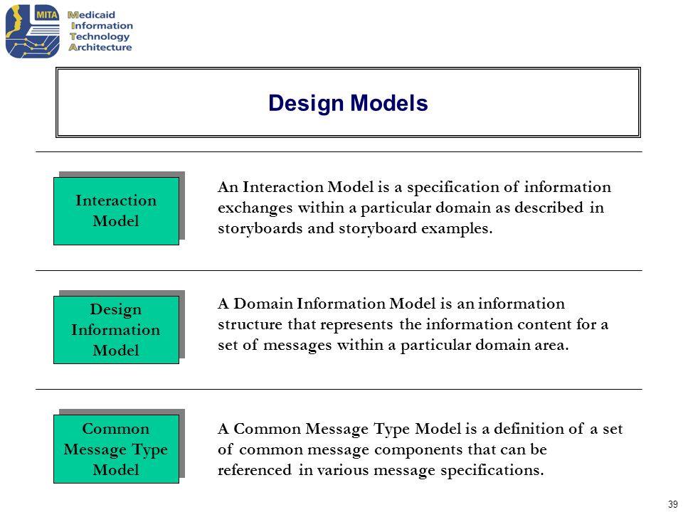 Design Models Interaction Model