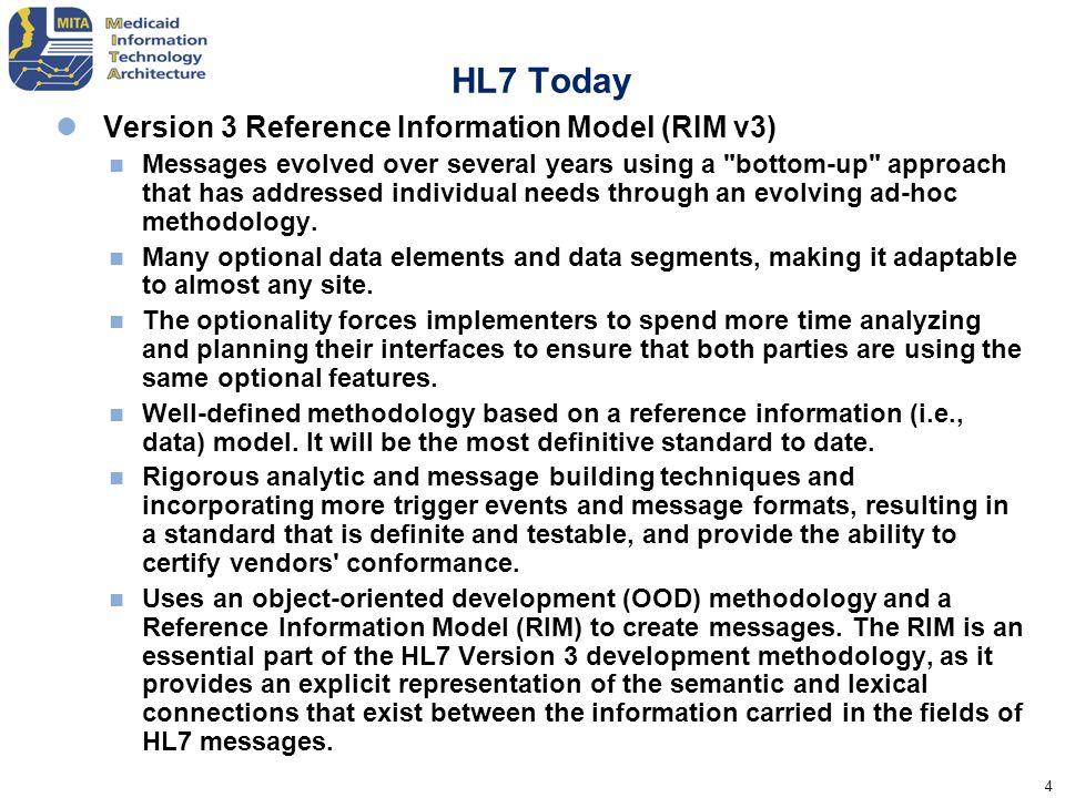 HL7 Today Version 3 Reference Information Model (RIM v3)