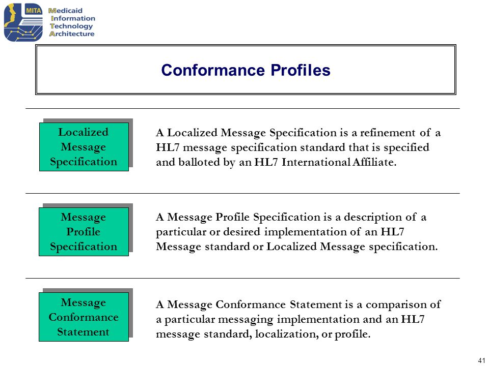 Conformance Profiles Localized Message Specification