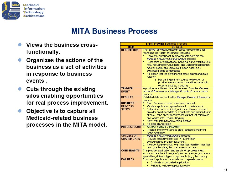 MITA Business Process Views the business cross-functionally.