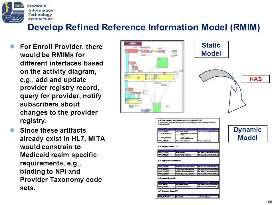 Develop Refined Reference Information Model (RMIM)