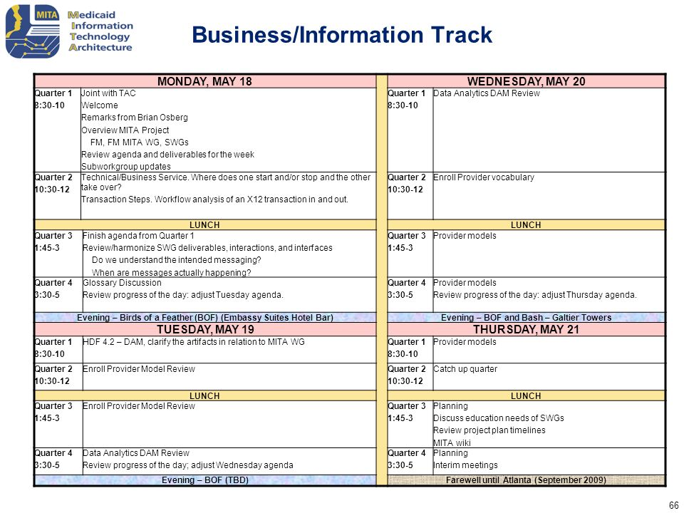 Business/Information Track