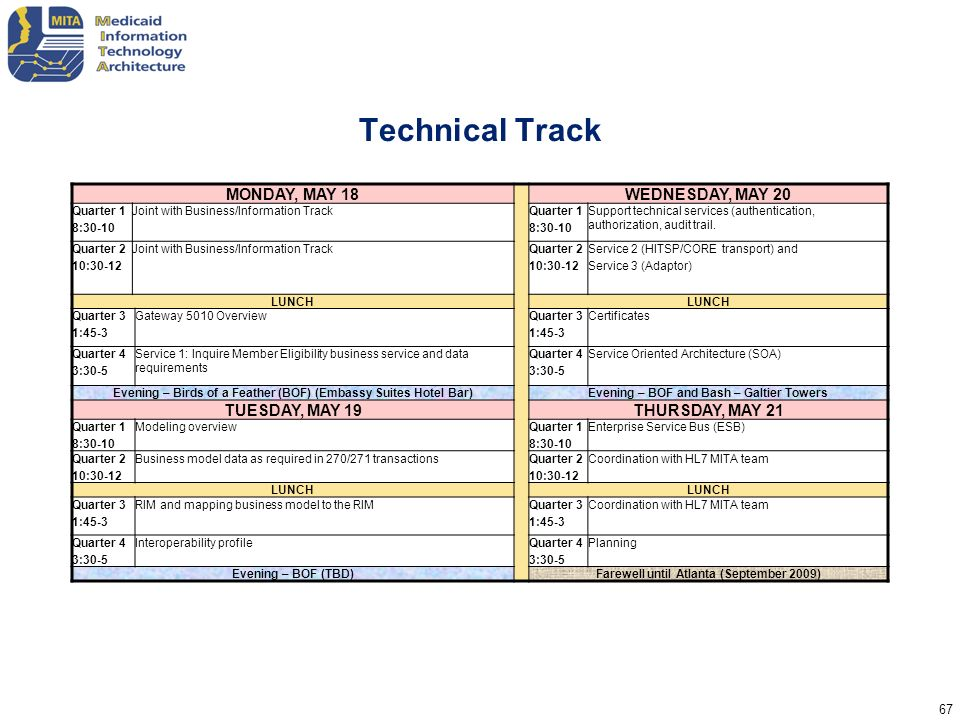 Technical Track MONDAY, MAY 18 WEDNESDAY, MAY 20 TUESDAY, MAY 19