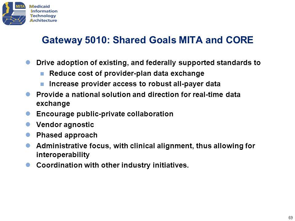 Gateway 5010: Shared Goals MITA and CORE