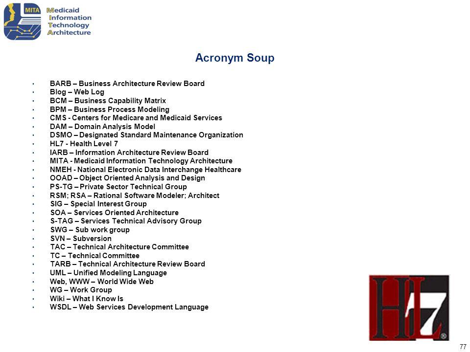 Acronym Soup BARB – Business Architecture Review Board Blog – Web Log