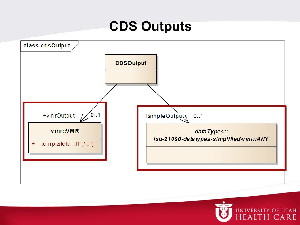 CDS Outputs SCT 14May