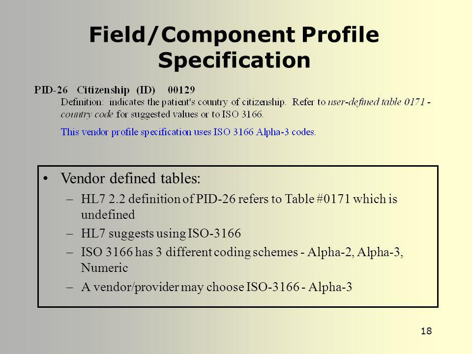 Field/Component Profile Specification