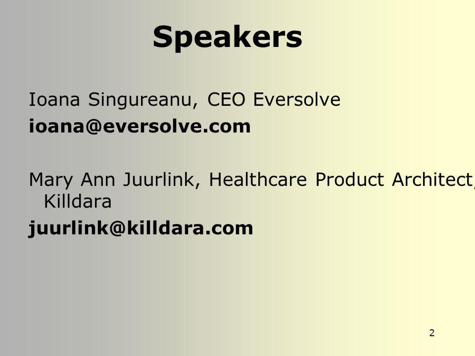 Speakers Ioana Singureanu, CEO Eversolve ioana@eversolve.com