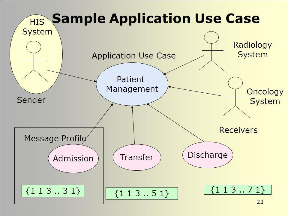 Sample Application Use Case