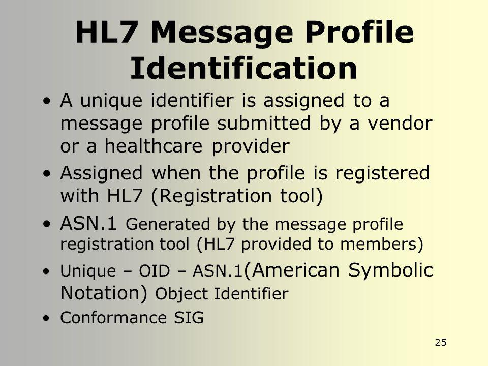 HL7 Message Profile Identification