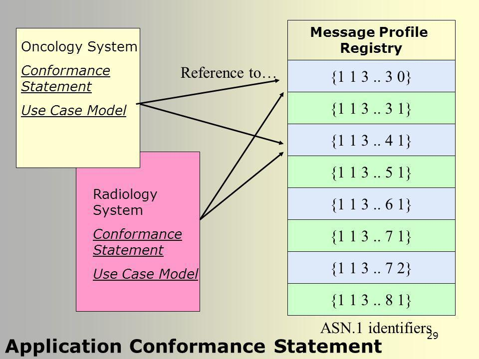 Application Conformance Statement