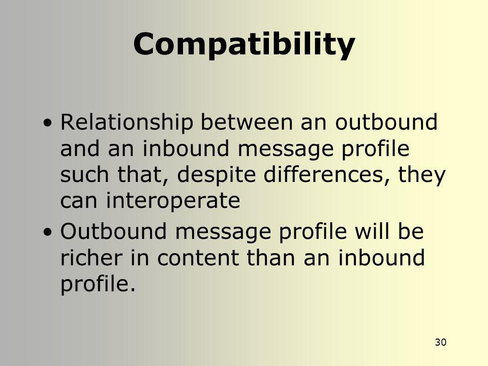 Compatibility Relationship between an outbound and an inbound message profile such that, despite differences, they can interoperate.
