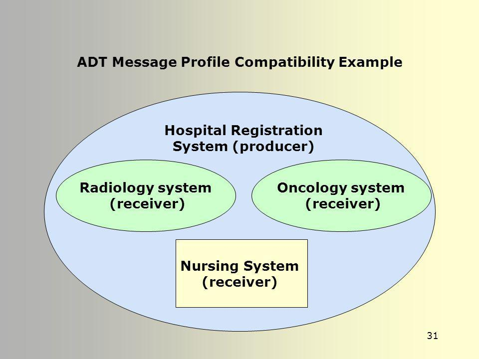 ADT Message Profile Compatibility Example