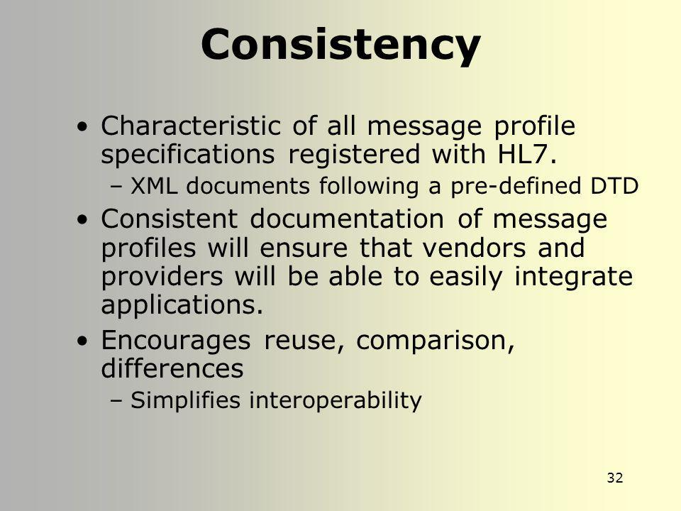 Consistency Characteristic of all message profile specifications registered with HL7. XML documents following a pre-defined DTD.