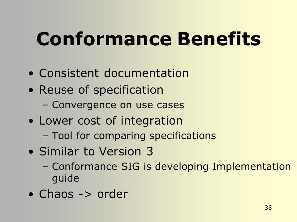 Conformance Benefits Consistent documentation Reuse of specification