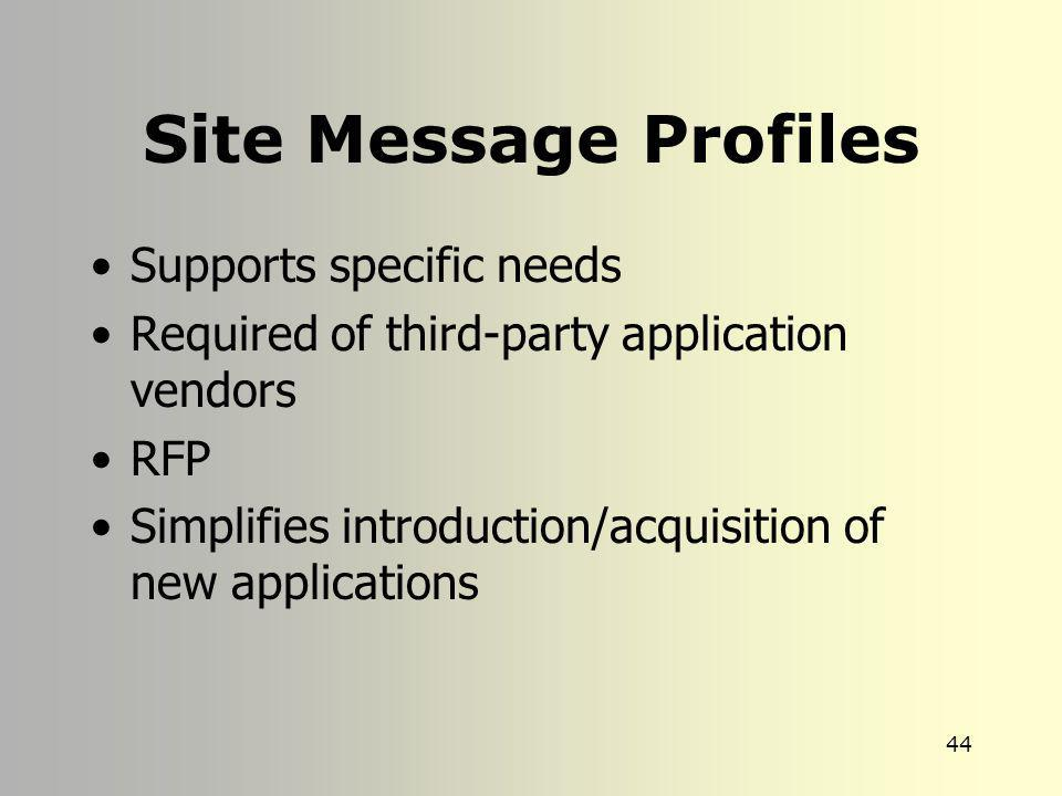 Site Message Profiles Supports specific needs