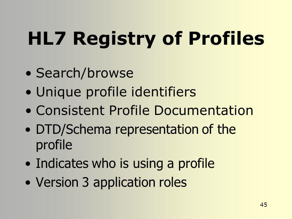 HL7 Registry of Profiles