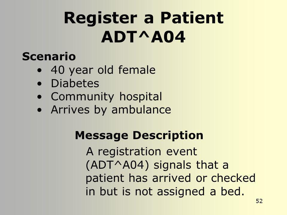 Register a Patient ADT^A04