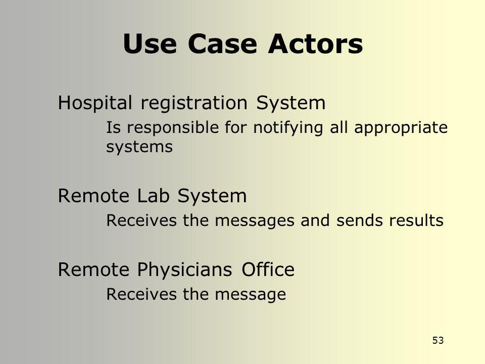 Use Case Actors Hospital registration System Remote Lab System