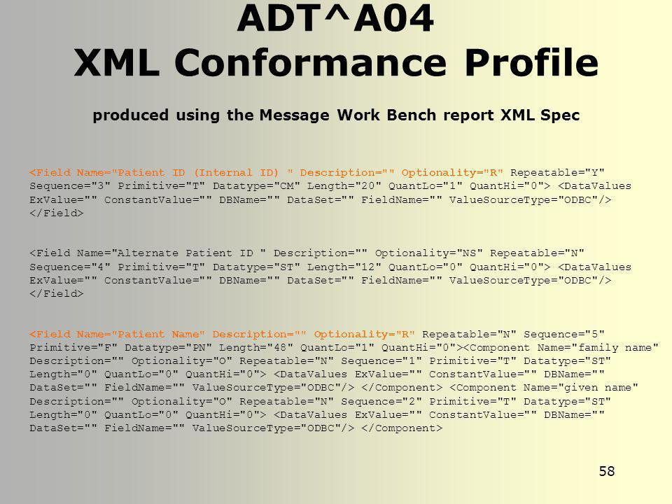 ADT^A04 XML Conformance Profile produced using the Message Work Bench report XML Spec