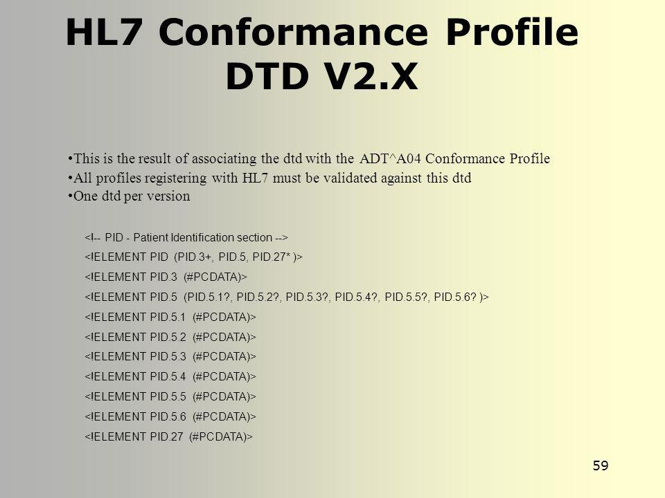 HL7 Conformance Profile DTD V2.X