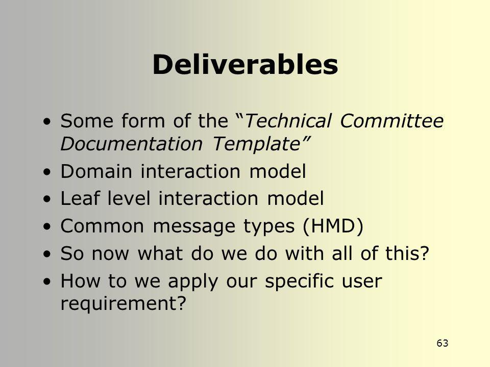 Deliverables Some form of the Technical Committee Documentation Template Domain interaction model.