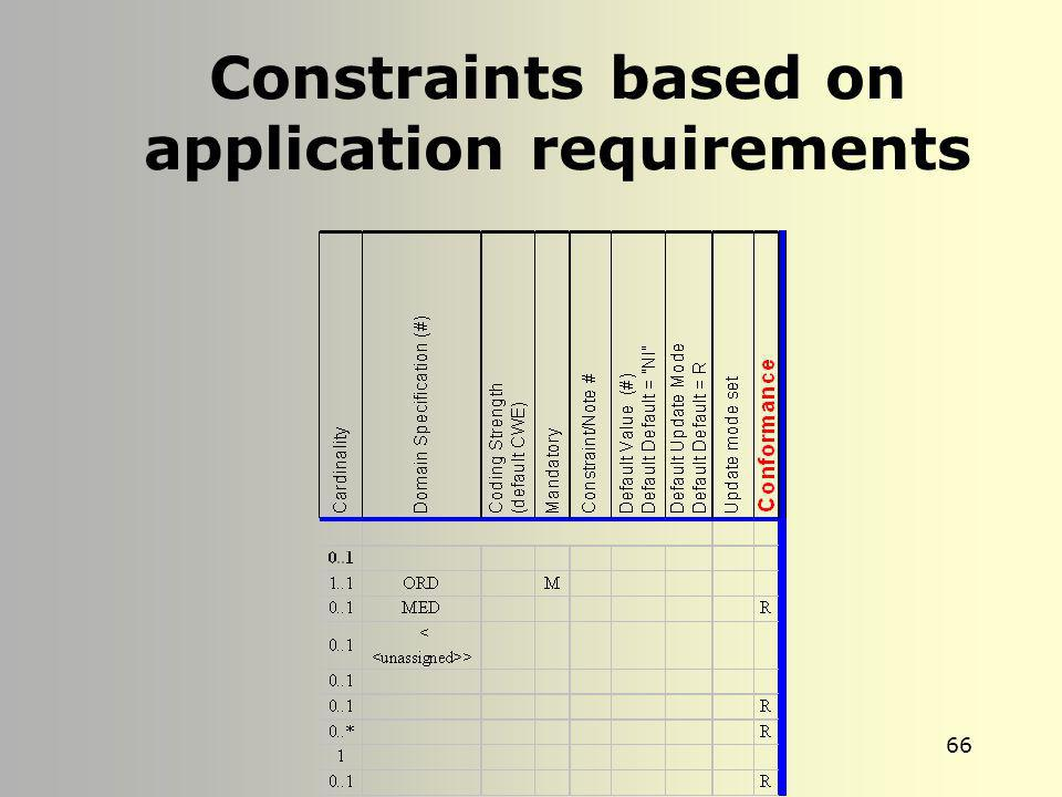 Constraints based on application requirements