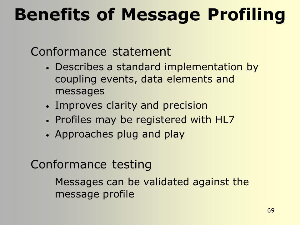 Benefits of Message Profiling