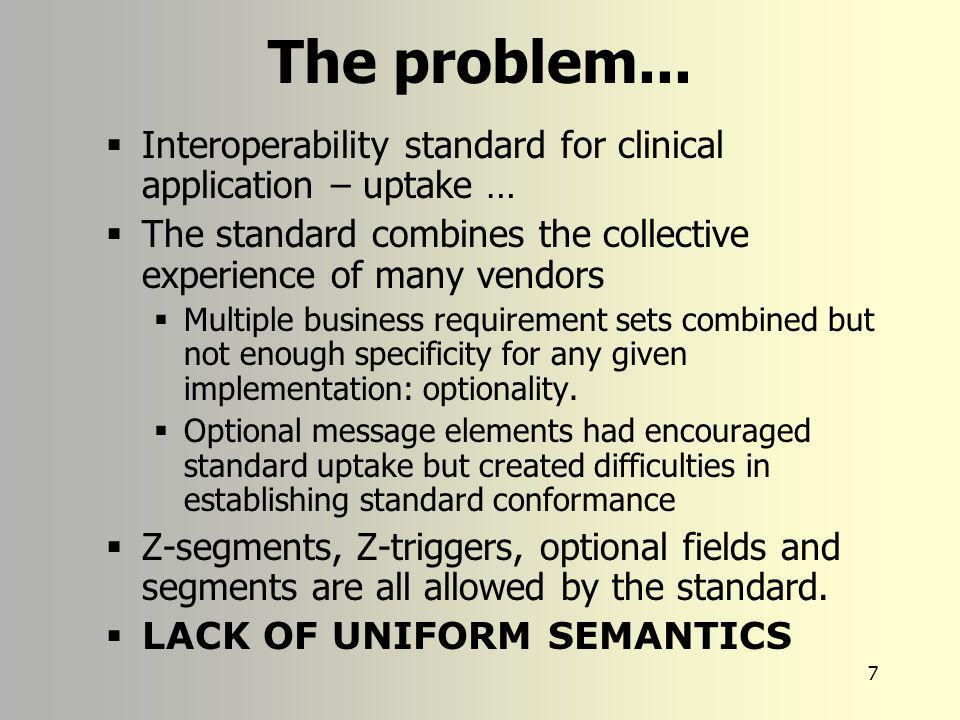The problem... Interoperability standard for clinical application – uptake … The standard combines the collective experience of many vendors.