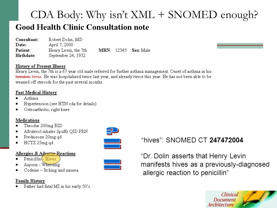= = CDA Body: Why isn't XML + SNOMED enough