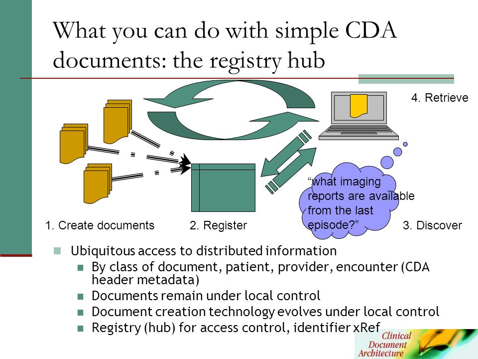 What you can do with simple CDA documents: the registry hub