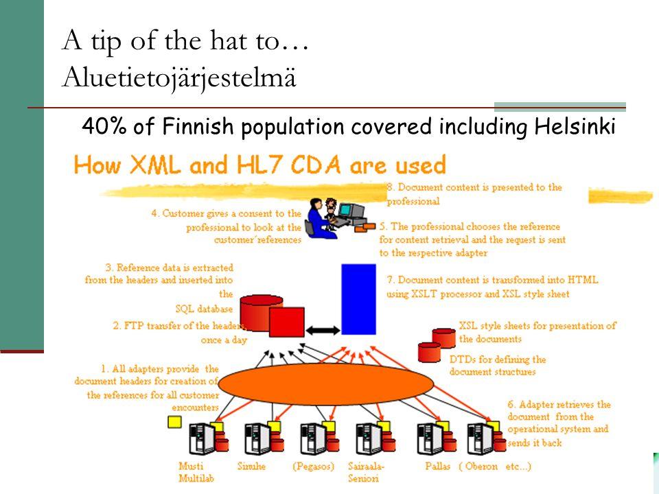 A tip of the hat to… Aluetietojärjestelmä