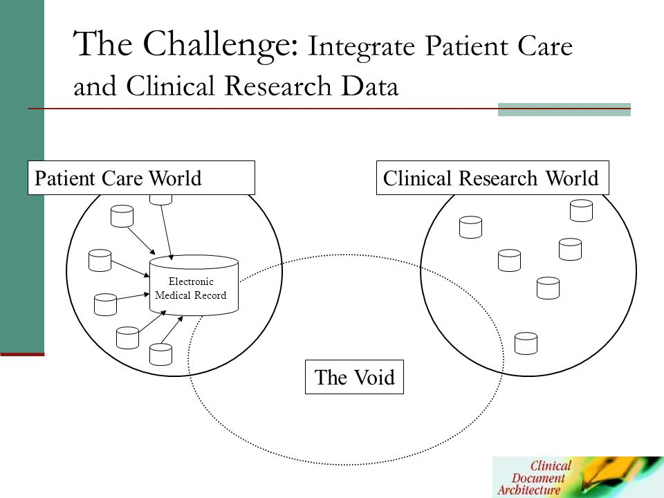 The Challenge: Integrate Patient Care and Clinical Research Data