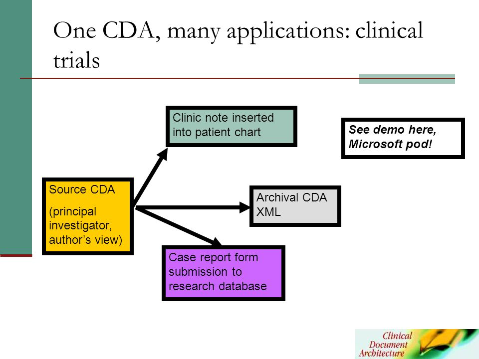 One CDA, many applications: clinical trials