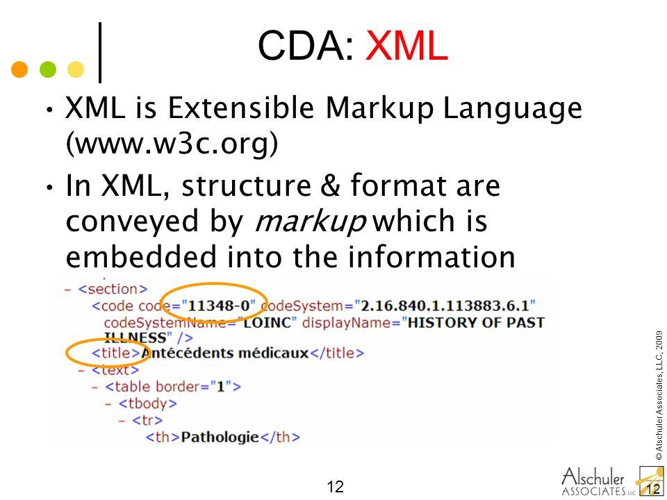 CDA: XML XML is Extensible Markup Language (www.w3c.org)