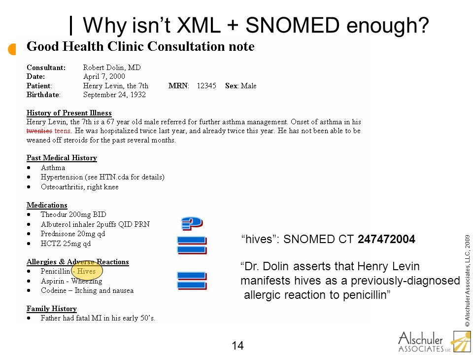 Why isn't XML + SNOMED enough