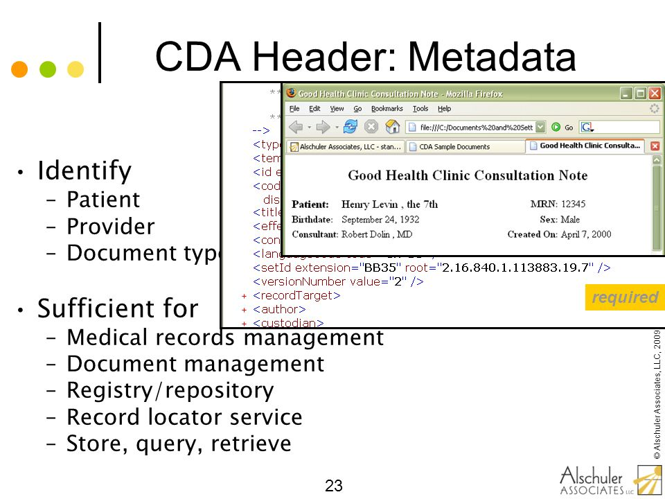 CDA Header: Metadata Identify Sufficient for Patient Provider