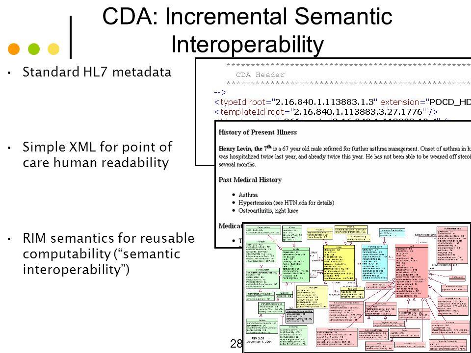 CDA: Incremental Semantic Interoperability