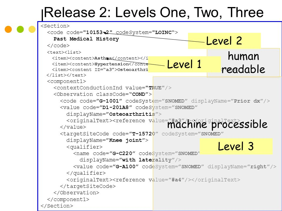 Release 2: Levels One, Two, Three