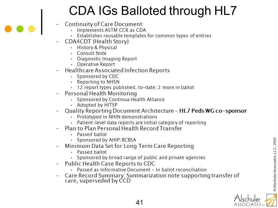 CDA IGs Balloted through HL7