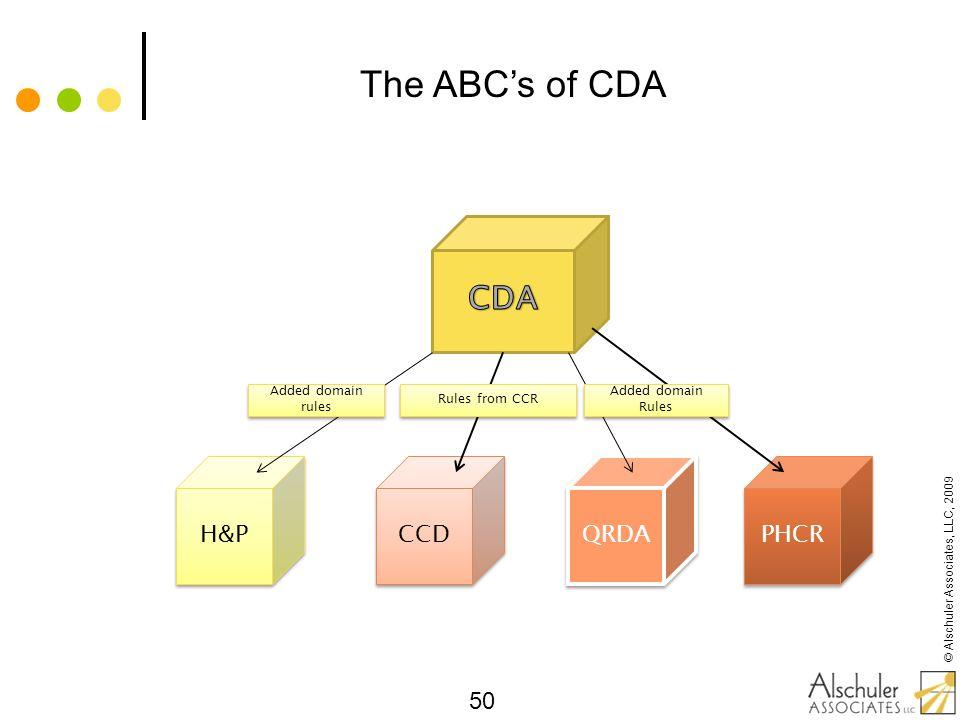 The ABC's of CDA CDA H&P CCD QRDA PHCR