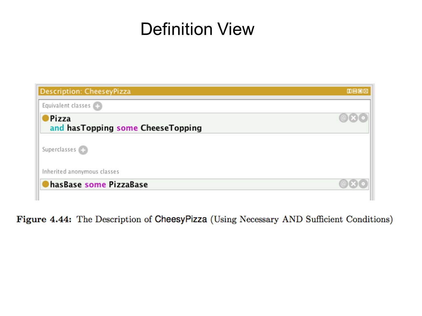 Definition View