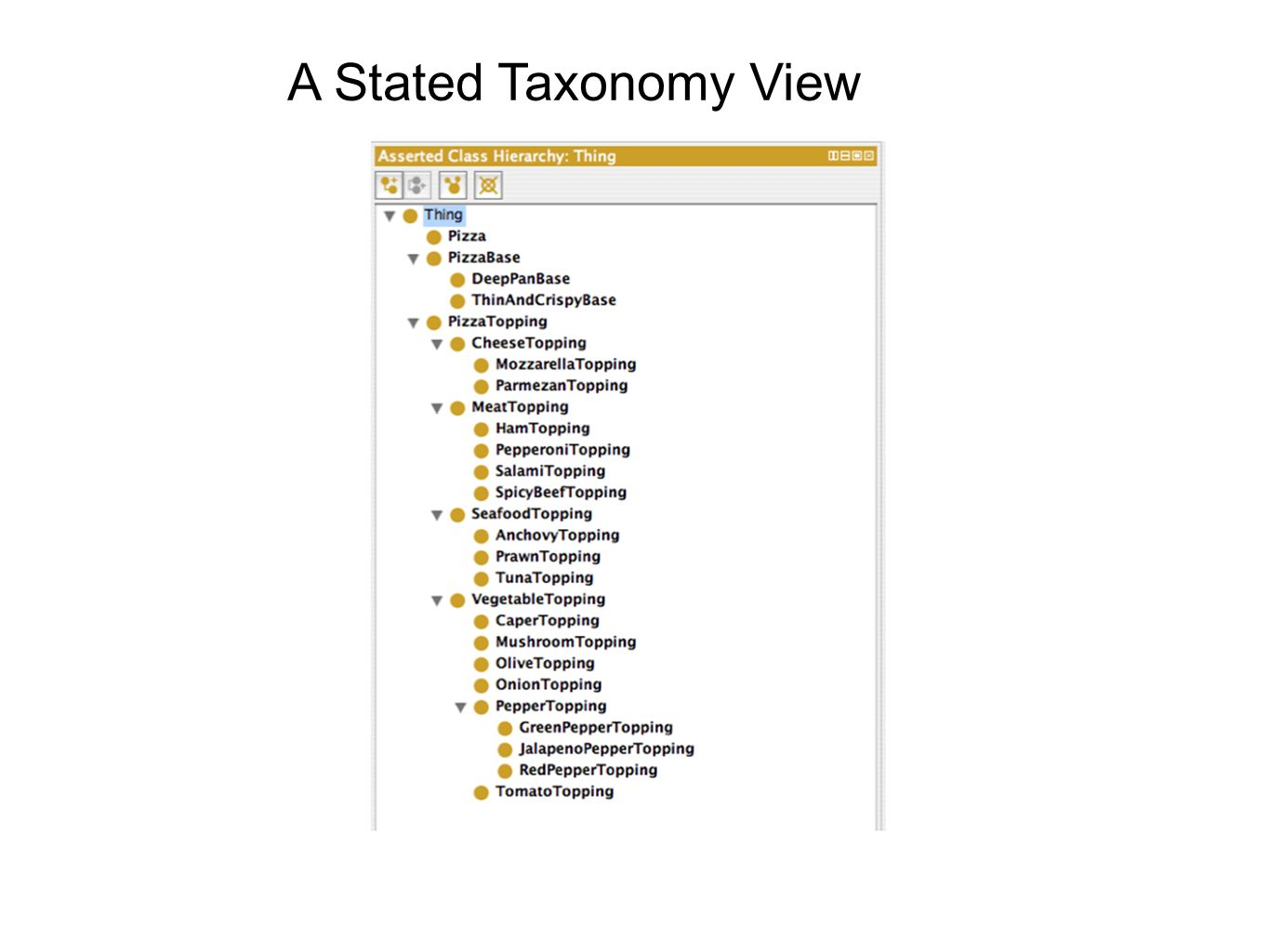 A Stated Taxonomy View